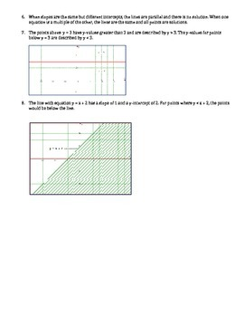Graphing a Linear System