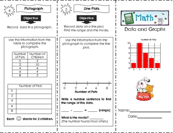 Graphing (A Trifold)