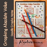 Graphing Absolute Value Equations Doodle Notes or Graphic