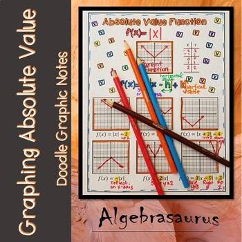 Graphing Absolute Value Equations Doodle Notes or Graphic Organizer