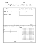 Graphing Absolute Value Equations Group Activity