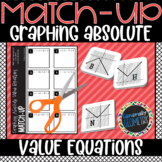 Graphing Absolute Value Equations Match-Up; Algebra 1