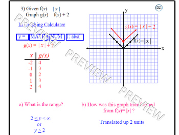 Graphing Absolute Value Functions