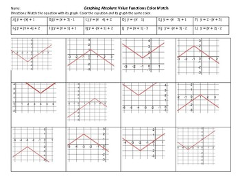 worksheet. Graphing Absolute Value Functions Worksheet. Grass ...