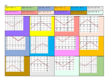 Graphing Absolute Value Functions Color Match