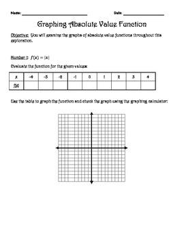 Graphing Absolute Value Functions Exploration