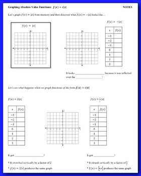 Graphing Absolute Value Functions (Guided Notes & Assessments)