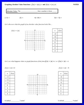 Graphing Absolute Value Equations / Functions (Guided Notes & Assessments)