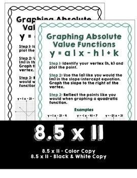 Graphing Absolute Value Functions: Poster and Reference Sheet