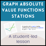 Graphing Absolute Value Functions Station Activity