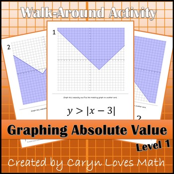 Graphing Absolute Value Inequalities Walk Around Activity By Caryn