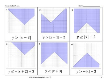 Graphing Absolute Value Inequalities Walk-around Activity