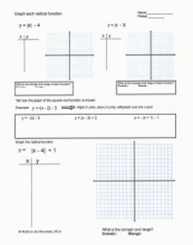 Graphing Absolute Value Quiz