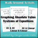 Graphing Absolute Value Systems of Equations Activity~ Includes Linear Systems