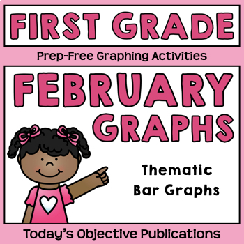 Graphing Activities February