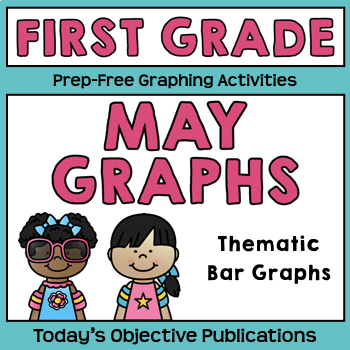 Graphing Activities May