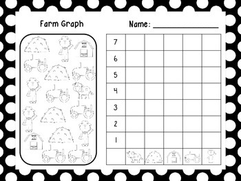 Graphing Activities and Analysis Questions