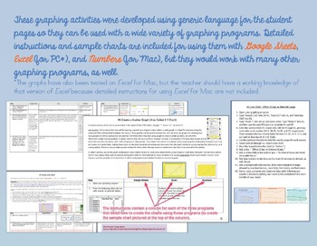 Graphing Activity (6) Pack - Google Sheets, Excel, and Numbers (Mac)