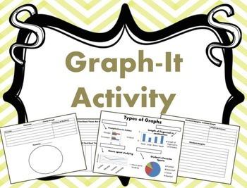 Graphing Activity { Bar Graphs, Column Graphs, Line Graphs, and Circle Graphs }
