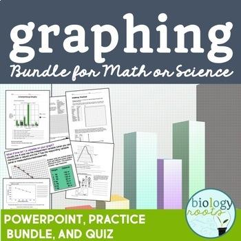 Graphing Bundle- PowerPoint, Practice, Quiz
