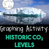 Graphing Activity: Historic CO2 Levels (Paleoclimate)