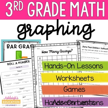 Graphing: An Integrated Approach - Lessons to Add to Any Math Unit