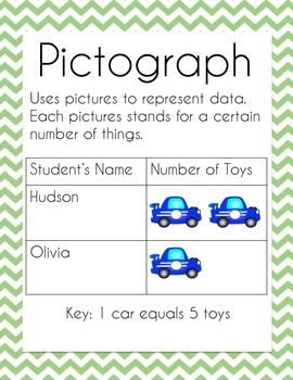 Graphing Posters (Anchor Charts)