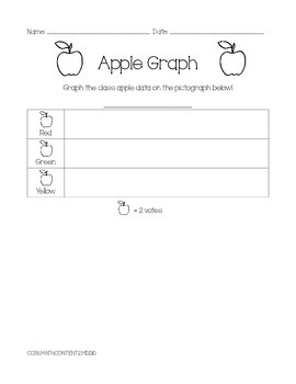 Graphing Apples- Pictograph and Bar Graph 2nd Grade