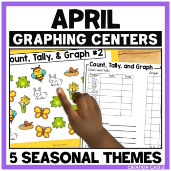 Graphing Activities for April