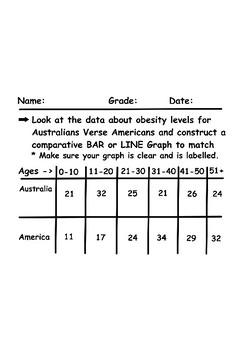 Graphing Assessment Grade 4 5 6 Graphs
