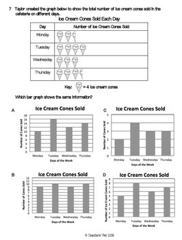 Graphing Assessments: Bar Graphs and Pictographs