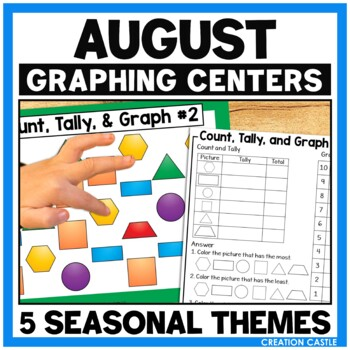 Graphing Activities for August