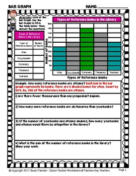 Graphing - Bar Graphs (Vertical) - Grade Six (6th Grade) - Worksheets/Test