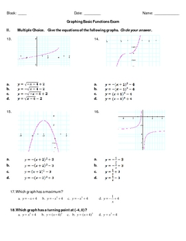 Graphing Basic Functions Exam