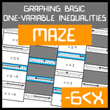 Graphing Basic One-Variable Inequalities Maze