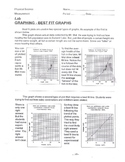 Graphing Best Fit Line Graphs Lab