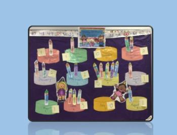 Graphing Birthdays Bulletin Boards