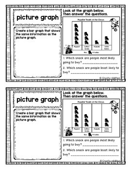 Different Types of Graphs Book