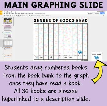Graphing Book Genres in Google Slides™ Digital Reading Log
