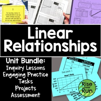 Graphing Bundle - Linear Graphs