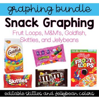 Graphing Bundle!  M&M's, Skittles, Fruit Loops, Goldfish, Jellybeans!