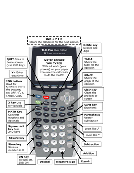 Graphing Calculator Picture with Labels