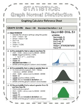 Graphing Calculator Reference Sheet: Normal Distribution