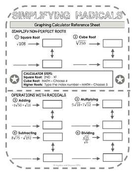 Graphing Calculator Reference Sheet: Simplifying Radicals