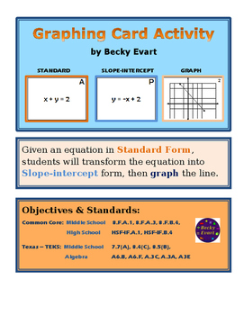 Graphing Card Activity