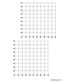 Graphing- Cartesian Grids