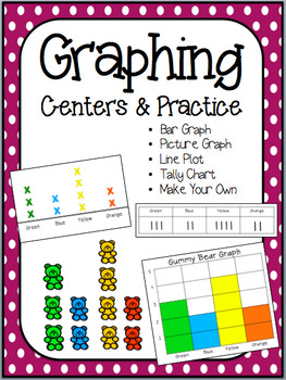 Graphing Centers & Practice