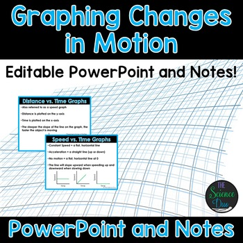 Graphing Changes in Motion - PowerPoint and Notes