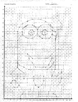 Graphing Characters - 1 Quadrant - Kevin The Minion