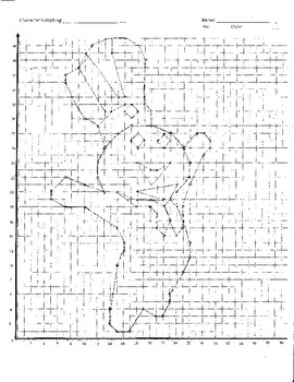 Graphing Characters - Pillsbury Dough boy - Quadrant 1